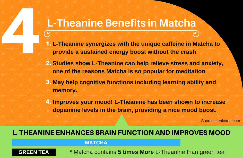 L-theanine in matcha
